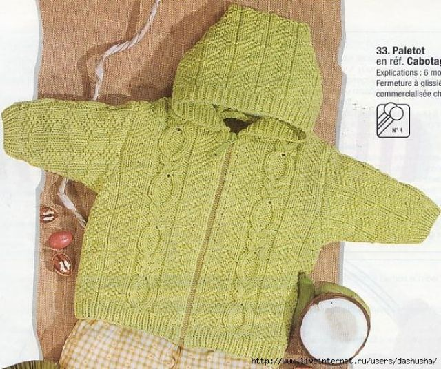 вязание детской кофточки регланом сверху