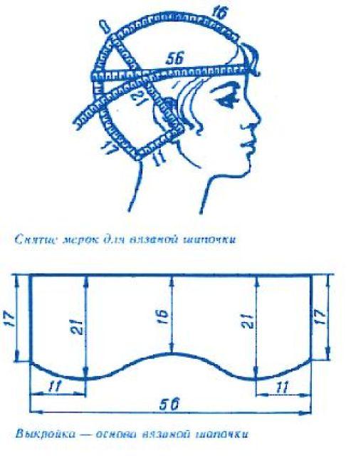 Изображение из рубрик: Вязанные мягкие игрушки схемы , Ручное вязание шапок.образцы